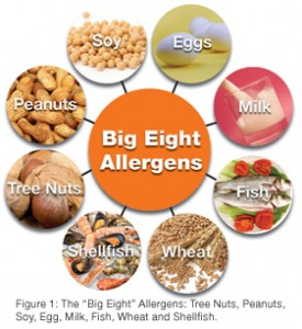 Say no to food allergens
